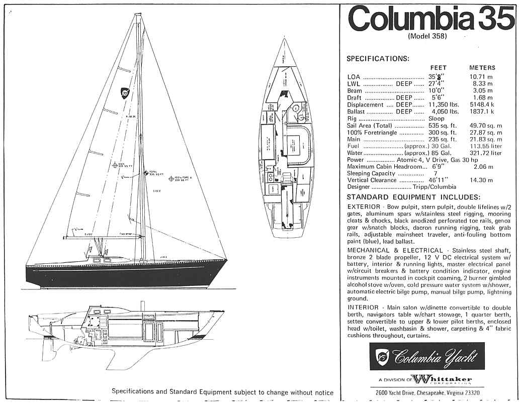 Columbia 35 Specifications