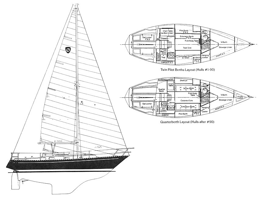 Columbia P9 6  Payne 9 6  Specifications