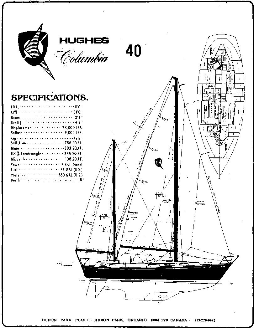 261manual likewise J24 besides Boat Electrical Wiring Diagrams moreover Exhaust System Basics likewise Model Ship Rigging Diagram. on sailboat water diagram